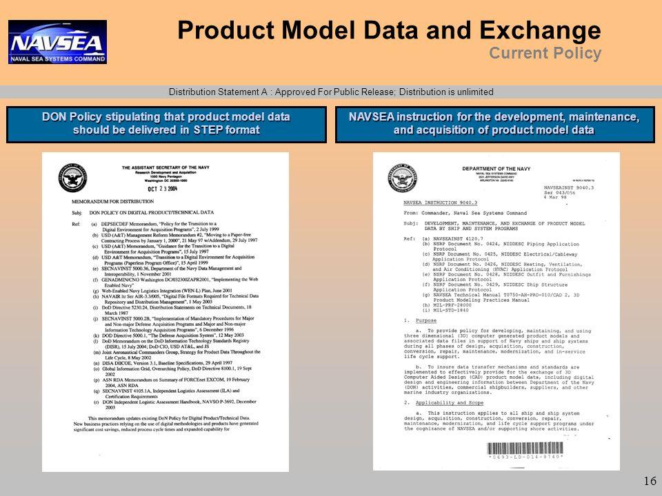 1 Long Term Retention Of Product Model Data Ben Kassel Naval Surface