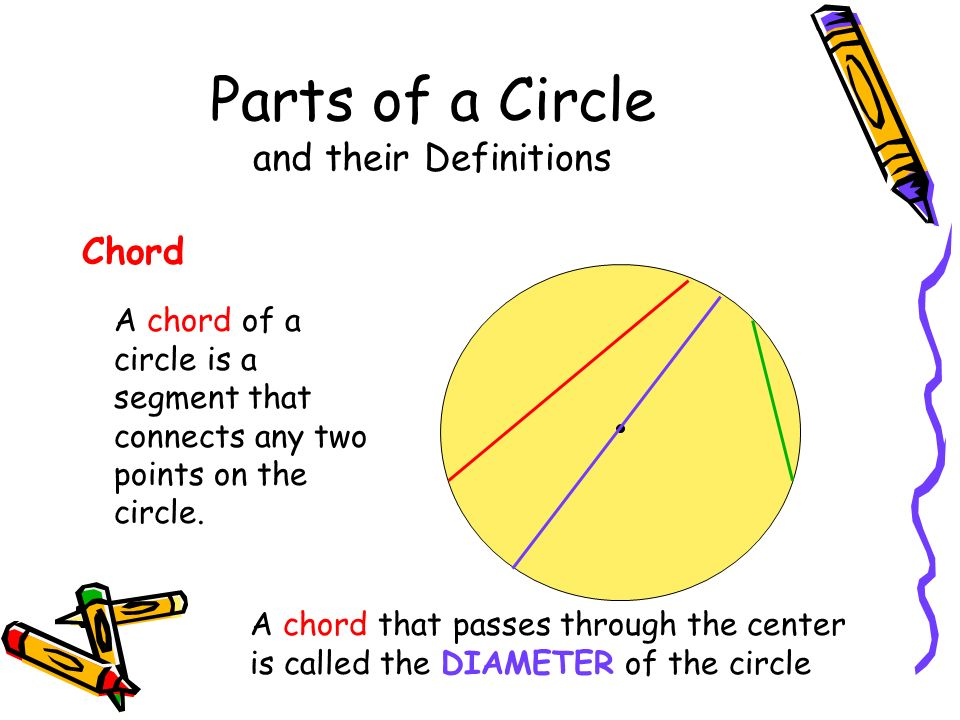 Going Around in Circles! Advanced Geometry 10.1 and ppt download