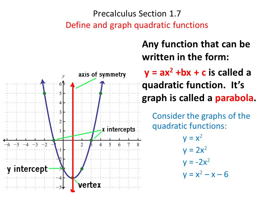 Precalculus Section 17 Define And Graph Quadratic Functions Any