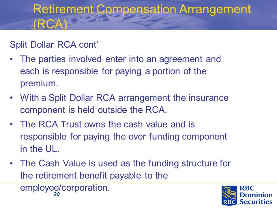 Retirement Compensation Arrangements Rca 2 What Is A Retirement