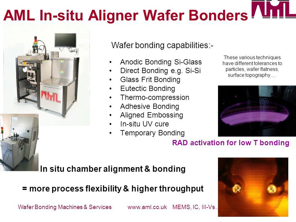 Wafer Bonding Machines & Services MEMS, IC, III-Vs…  AML AML