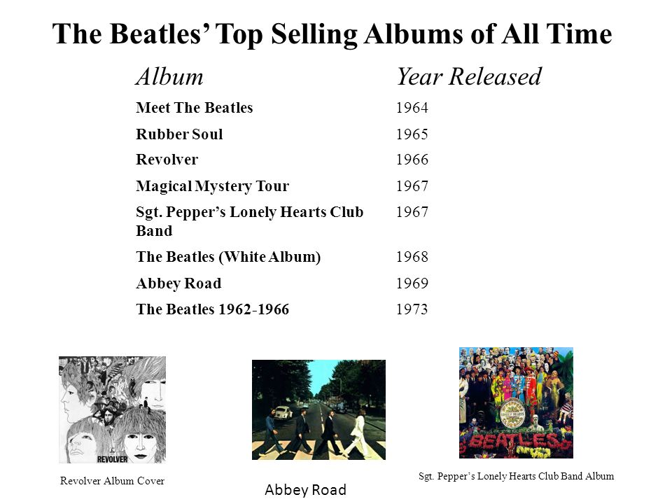 On Tour With The Beatles This presentation will take you on
