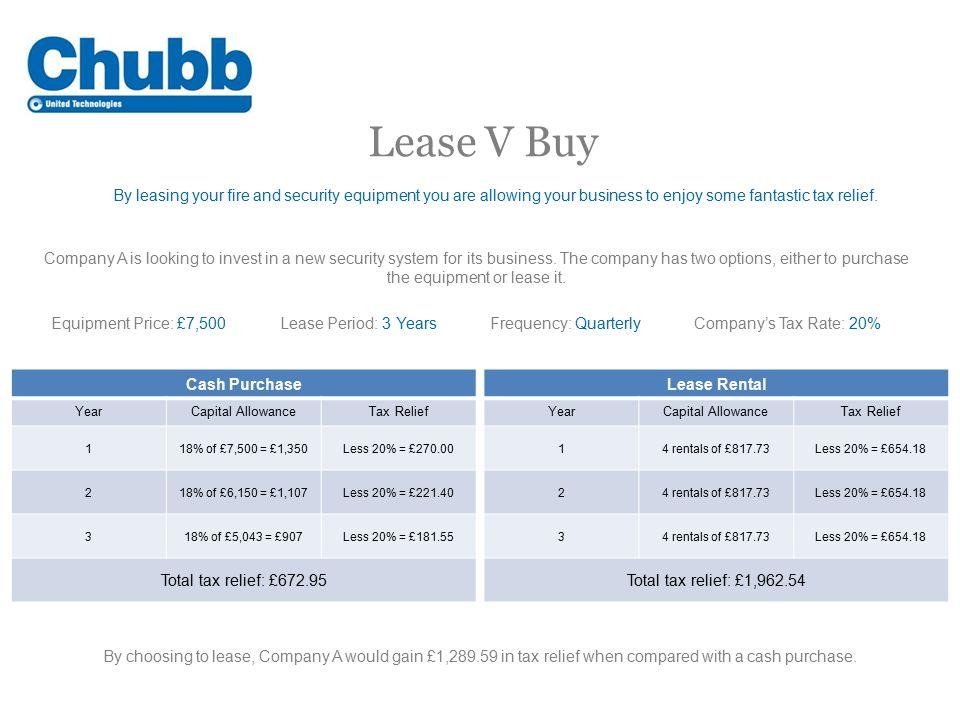 Chubb Fire & Security Ltd working alongside Tower Leasing Ltd
