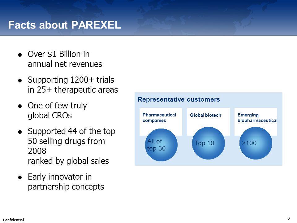 Top 100 Pharmaceutical Companies