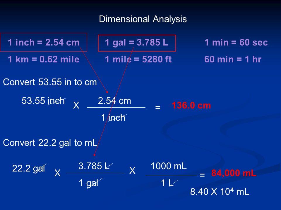 Unit 1: Nature of Chemistry Fundamental Quantitative Relationships ...