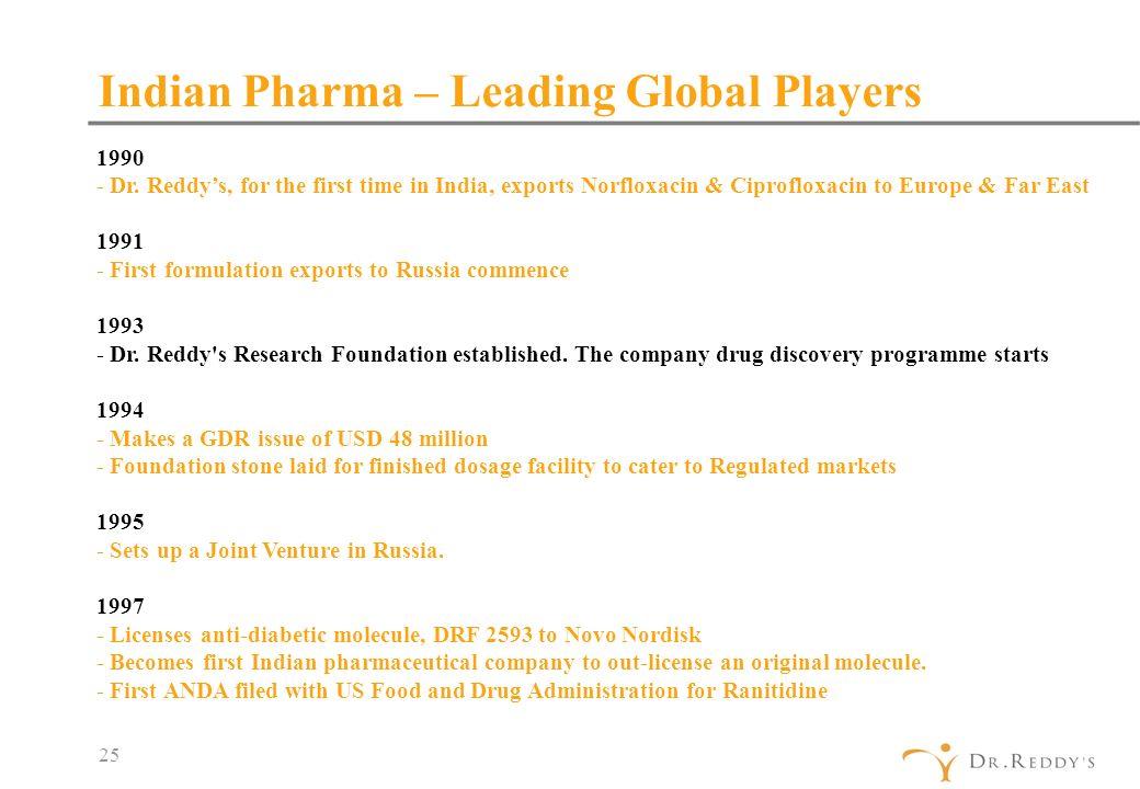 1 Dr  Reddy's LaboratoriesNovember 17, 2006 Globalization Strategies