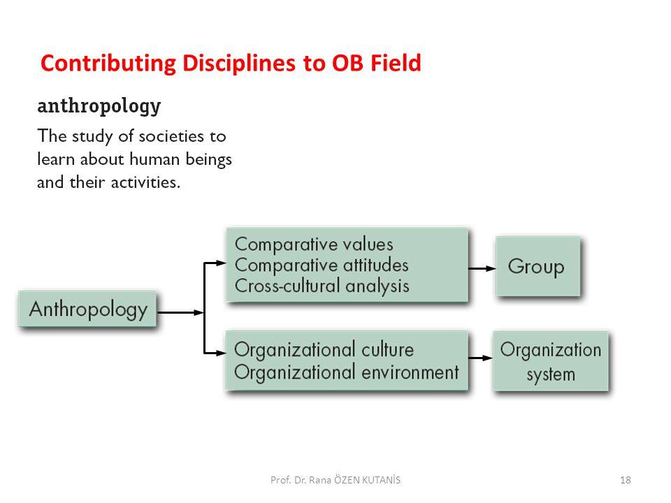 Introduction to Organizational Behavior Prof. Dr. Rana ÖZEN KUTANİS ...