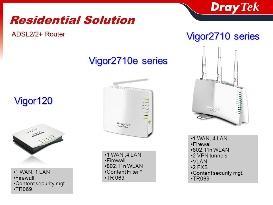 slide_1 residential solution adsl2 2 router vigor2710e series 1 wan,4 lan