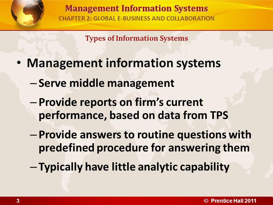 management level system