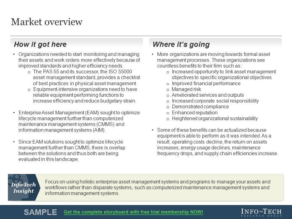 3info tech research group vendor landscape asset work order management market overview organizations