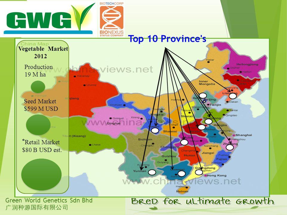 Green World Genetics Sdn Bhd 广润种源国际有限公司 Asian Solanaceous