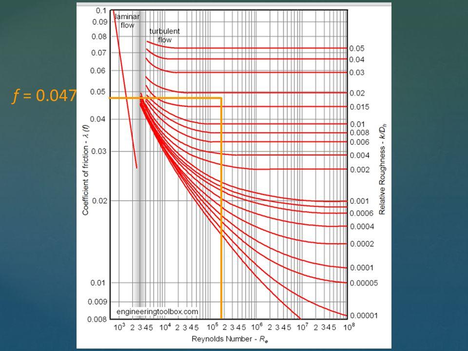 Cee 410 hydraulic engineering 2 economic selection michael d doran 39 f 0047 ccuart Gallery