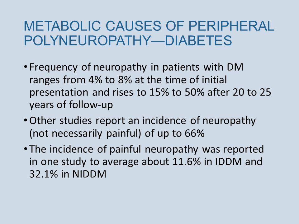 PAINFUL PERIPHERAL NEUROPATHY VAHID SALEHIFAR MD NEUROLOGIST