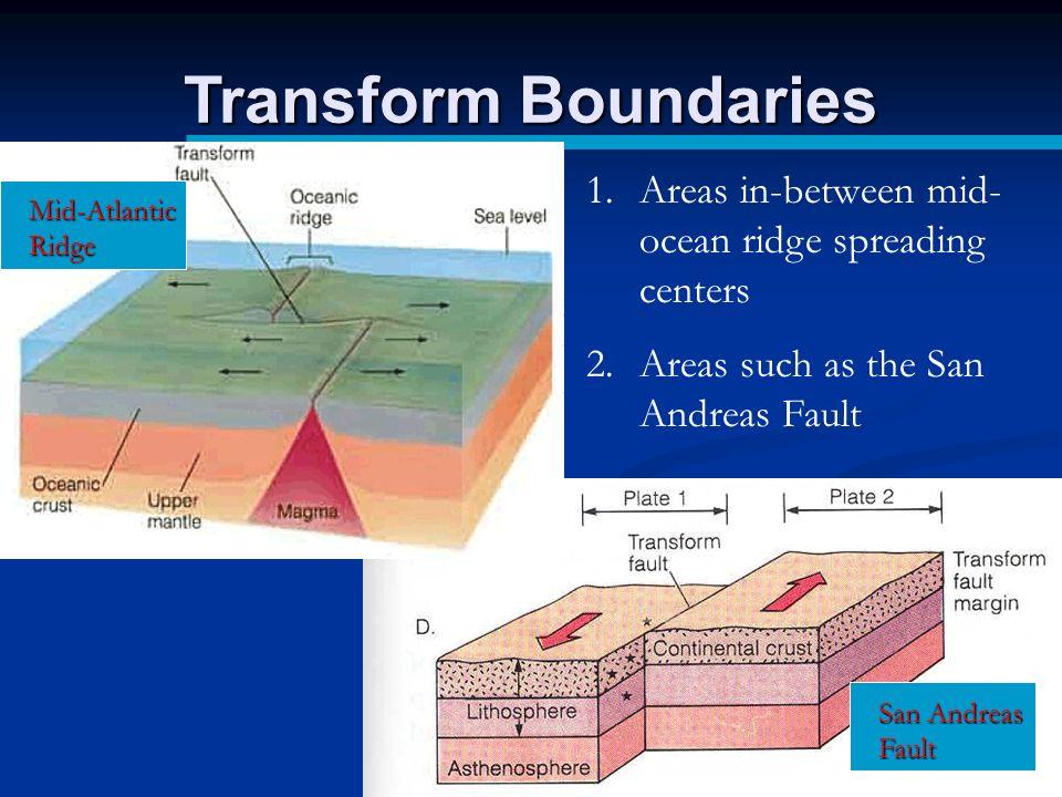 Plate Tectonics A Unifying Theory Mid Atlantic Ridge Iceland Ppt