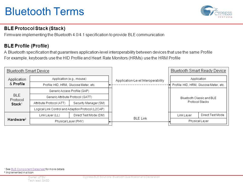 Owner: UTSV Rev AETech lead: SASD Cypress BLE Solutions