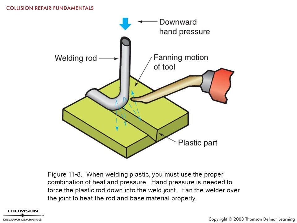 Figure When welding plastic, you must use the proper combination of heat and pressure.