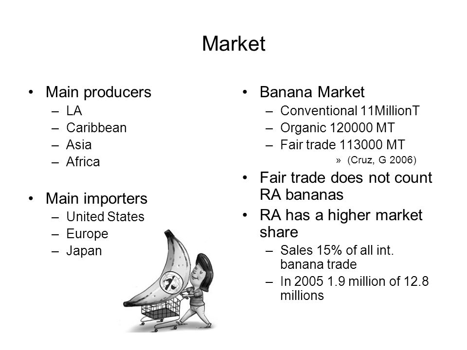 Fair Trade Bananas: Comparison of Standards and Market Growth Luisa