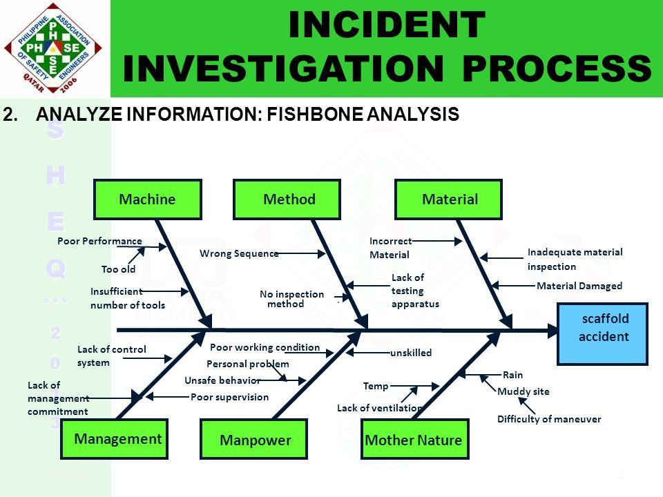 E traffic accident reconstruction fundamentals.