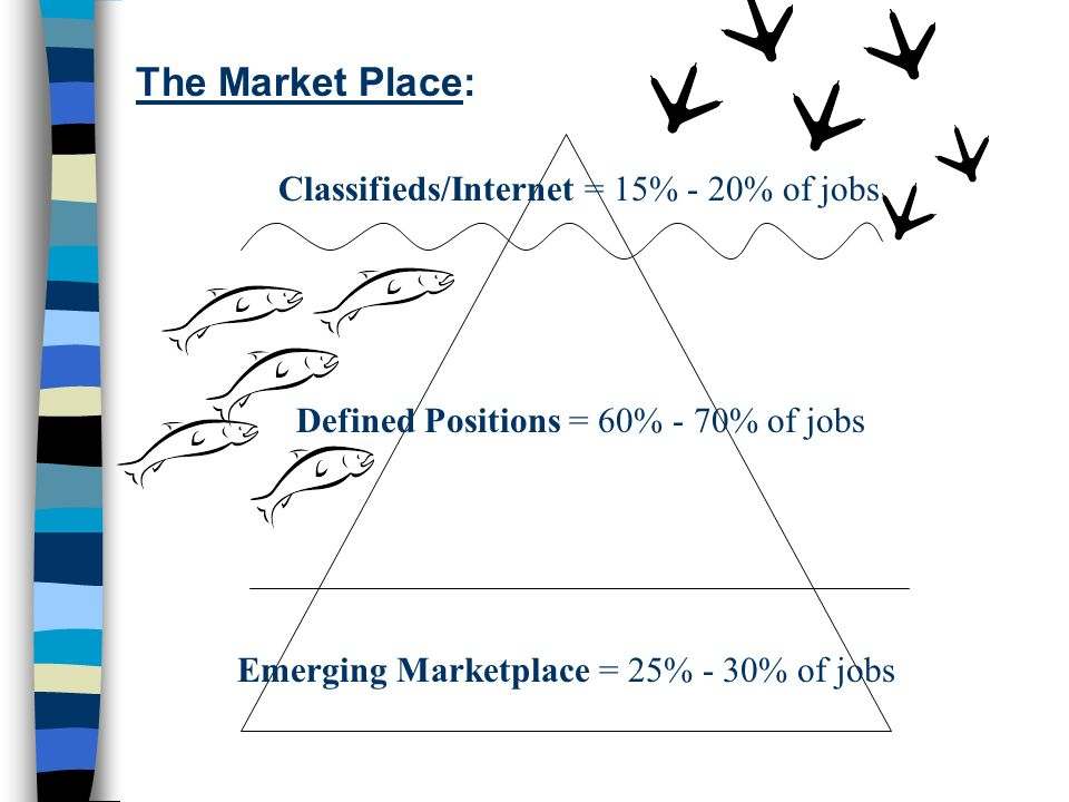why networking is important statistics networking is cited as the 1 way to get a