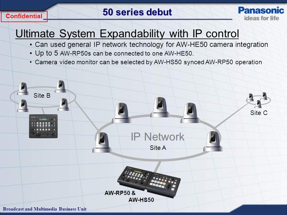 model name model number panasonic system networks co ltd product rh slideplayer com Search IP Addresses On Network Networking Diagram Mapping IP Addresses to Private