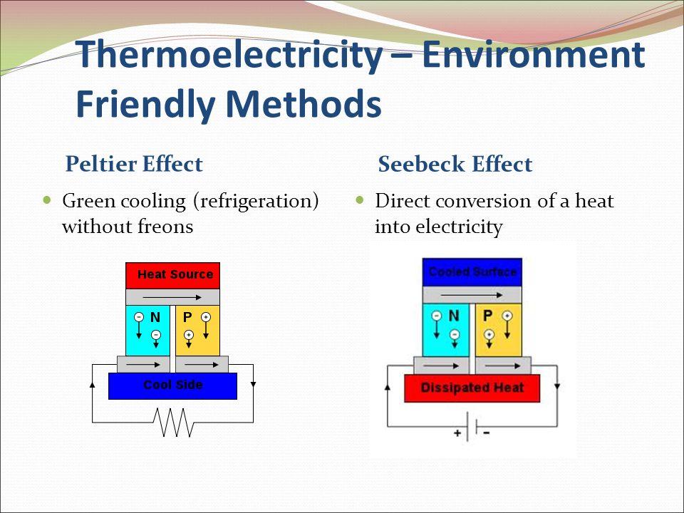 Direct energy conversion Professor Lev Bulat Department of