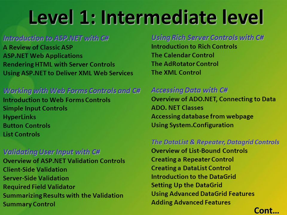 ASP net Course From Intermediate to Advance level By Arsalan