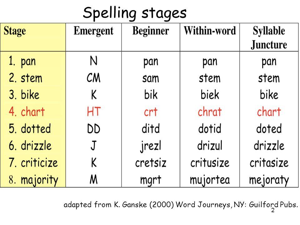 multisyllable ee word