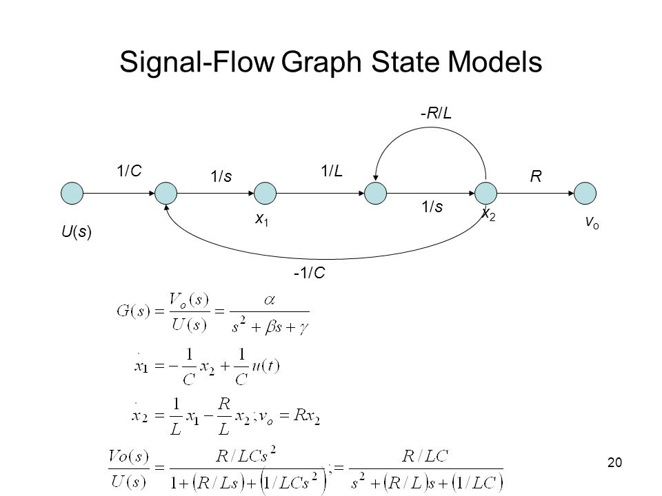 chapter 3 block diagrams and signal flow graphs online wiring