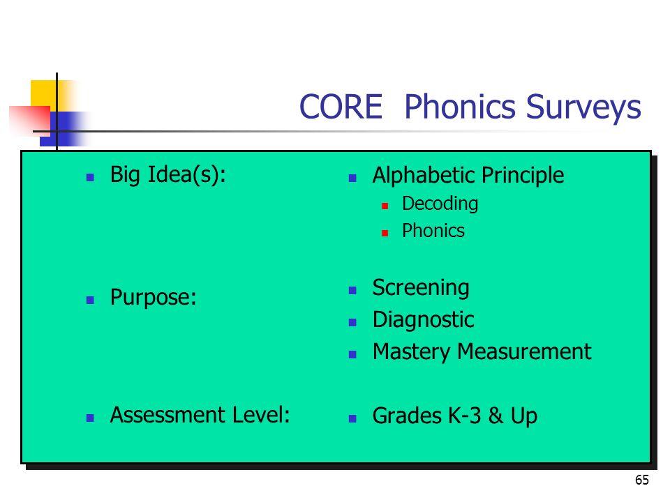 Core Phonics Survey 2008