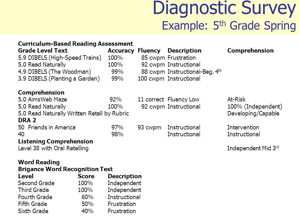 Assessment For RtI Segment 5 Assessment For Reading