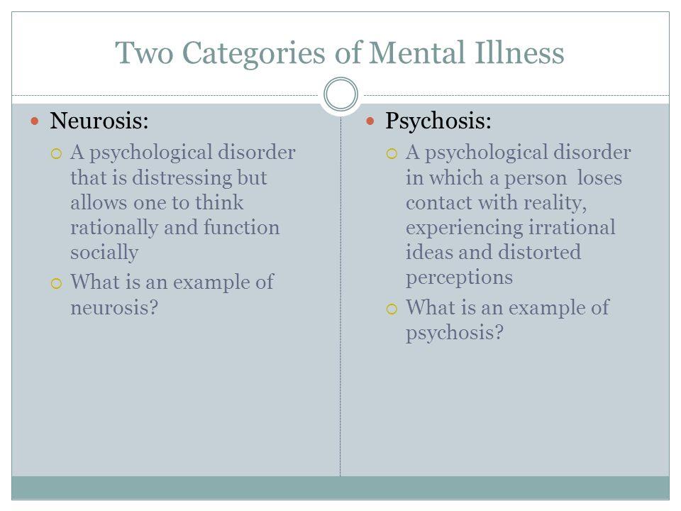Neuropsychiatric disorder.