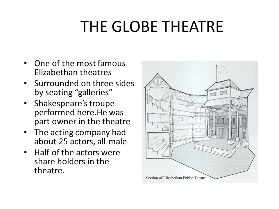 slide_1 the globe theatre one of the most famous elizabethan theatres
