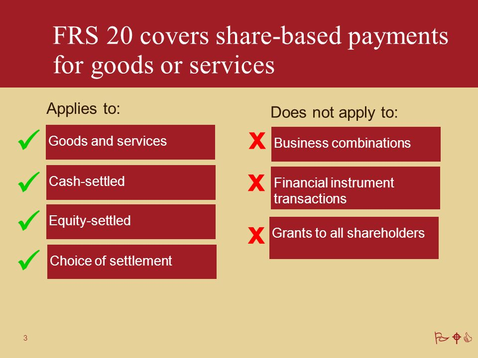 PwC FRS 20 - Accounting for share-based payment  PWC 1 A transaction