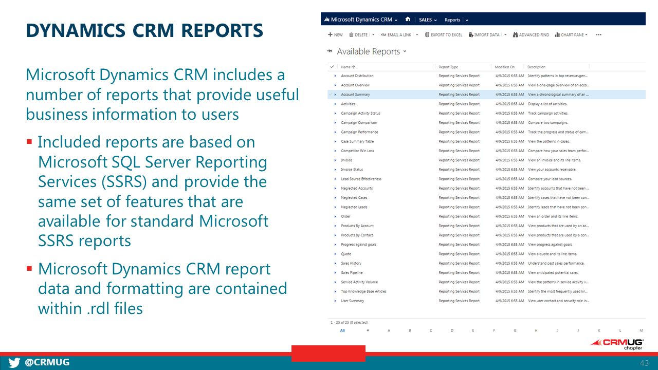 CRMUG MEETING WILL BEGIN Microsoft Dynamics CRM User Group