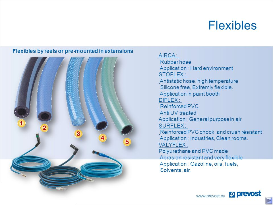Flexibles Flexibles by reels or pre-mounted in extensions AIRCA : Rubber hose Application : Hard environment STOFLEX : Antistatic hose, high temperature Silicone free, Extremly flexible.