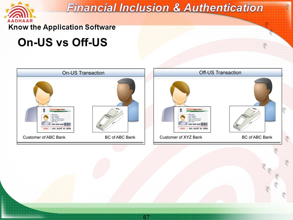 Image result for off-us transaction