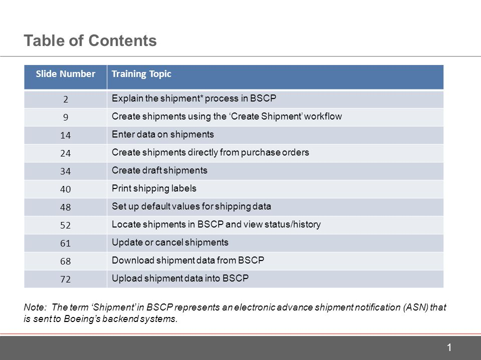 Shipments (Formerly ASN) Boeing Supply Chain Platform (BSCP