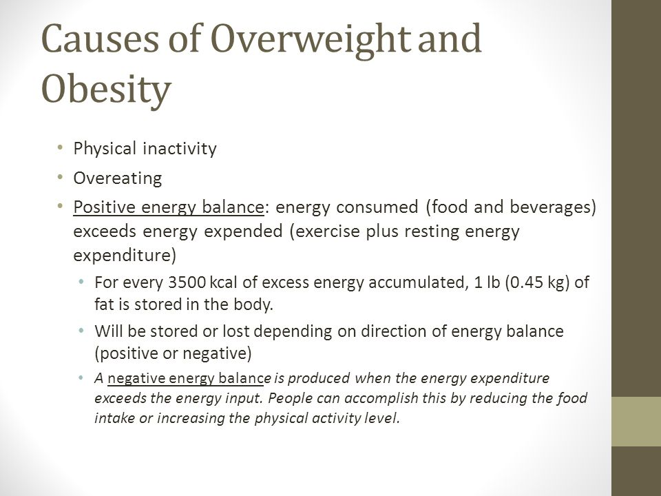 Causes of Overweight and Obesity Physical inactivity Overeating Positive energy balance: energy consumed (food and beverages) exceeds energy expended (exercise plus resting energy expenditure) For every 3500 kcal of excess energy accumulated, 1 lb (0.45 kg) of fat is stored in the body.