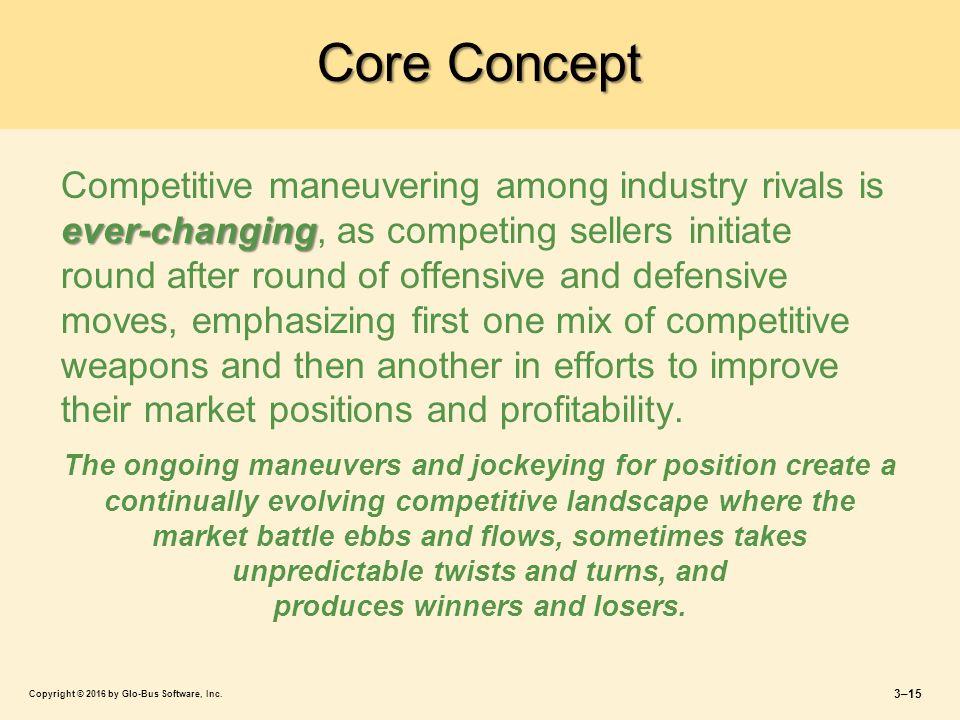market maneuvering among industry rivals