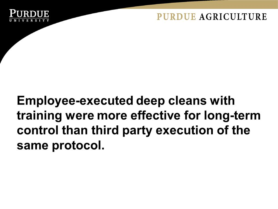 Employee-executed deep cleans with training were more effective for long-term control than third party execution of the same protocol.