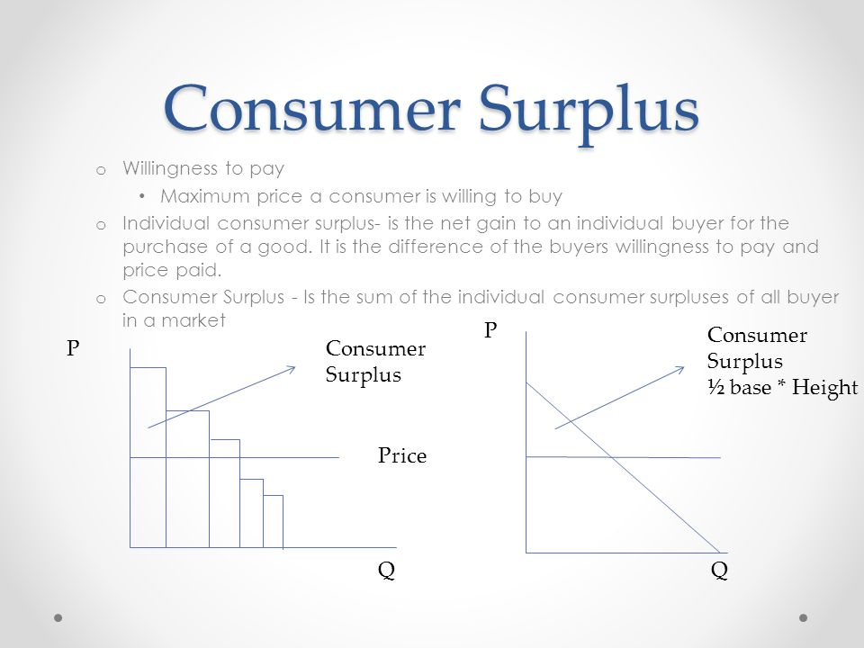 microeconomics unit 1 chapters 4 7 consumer surplus o willingness