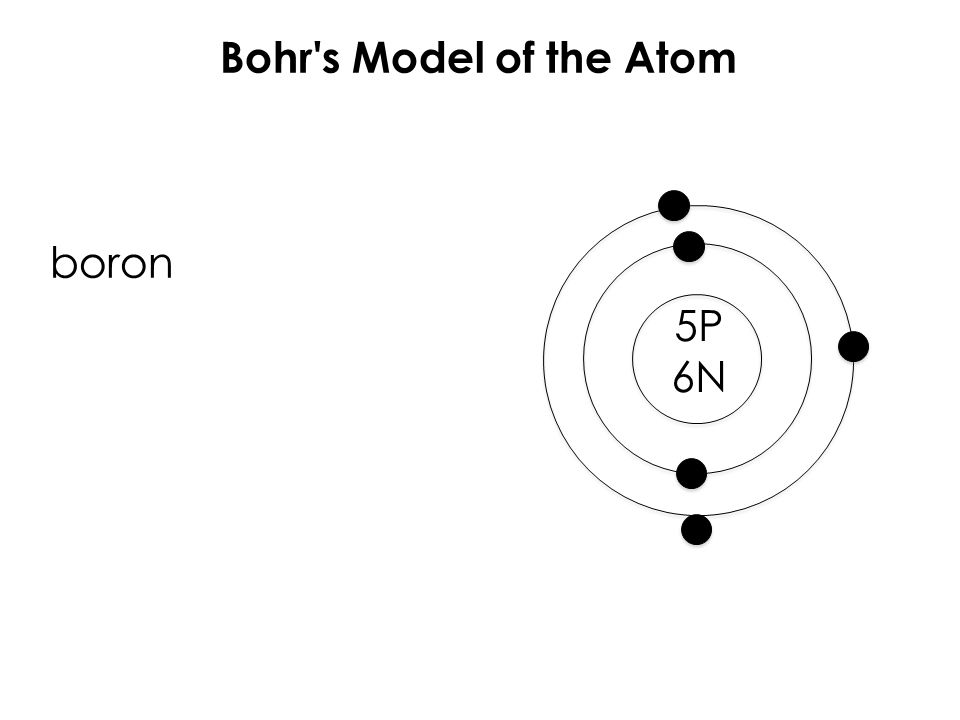 Valence electrons diagraming elements chemical bond a force of 15 bohrs model of the atom boron ccuart Images
