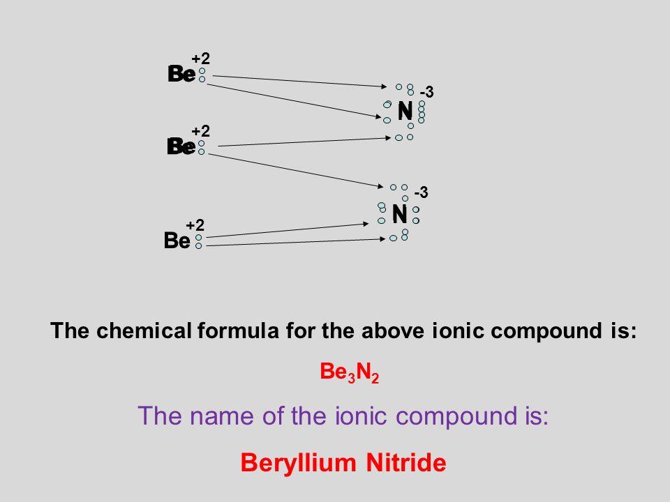 Beryllium Ion Dot Diagram Illustration Of Wiring Diagram