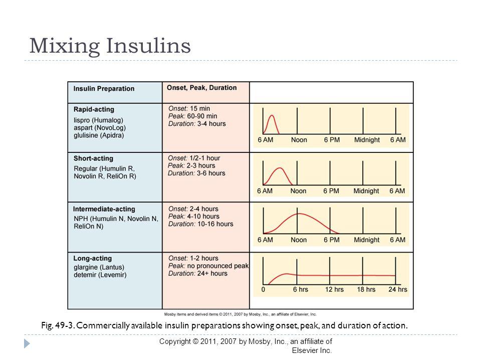 Focus On Diabetes Mellitus Nur 171 How Insulin Works Dia2