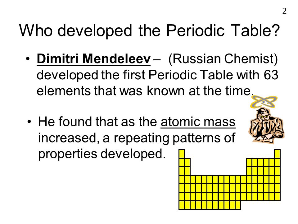 an analysis of periodic table by dimitri mendeleev The modern periodic table was devised by dmitri mendeleev and is a useful framework for organizing and analyzing chemical and physical behavior of the elements the notation in the periodic table includes references to atomic mass and atomic number.