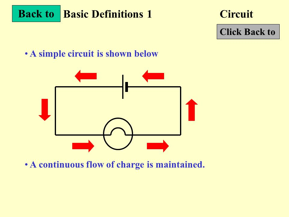 13 Circuit Click Back To Basic Definitions 1 Revisions Of Symbols For Diagram Cell Battery Resistor Lamp Ammeter Voltmeter Switch Push