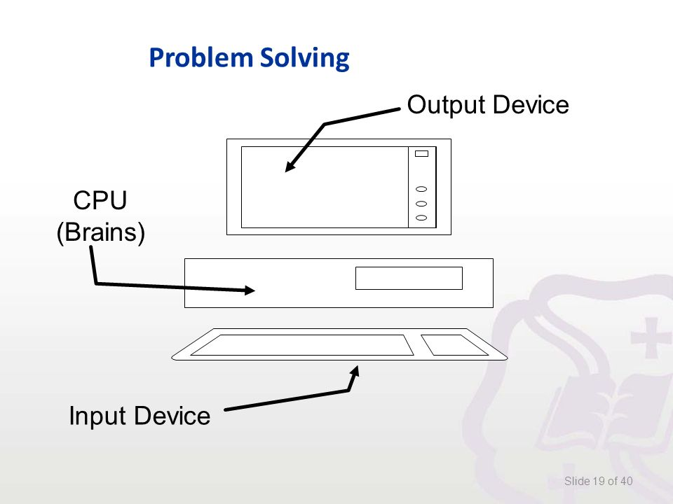 Problem Solving Slide 19 of 40 Input Device Output Device CPU (Brains)
