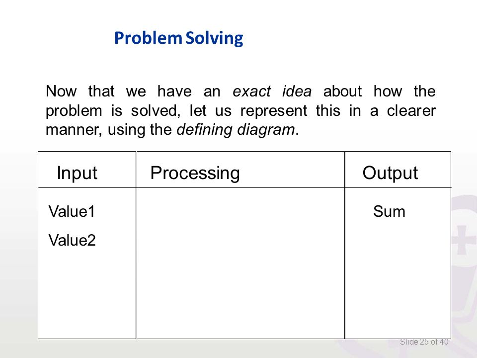 Problem Solving Slide 25 of 40 Now that we have an exact idea about how the problem is solved, let us represent this in a clearer manner, using the defining diagram.