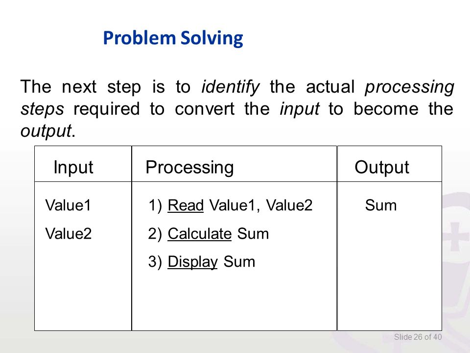 Problem Solving Slide 26 of 40 The next step is to identify the actual processing steps required to convert the input to become the output.