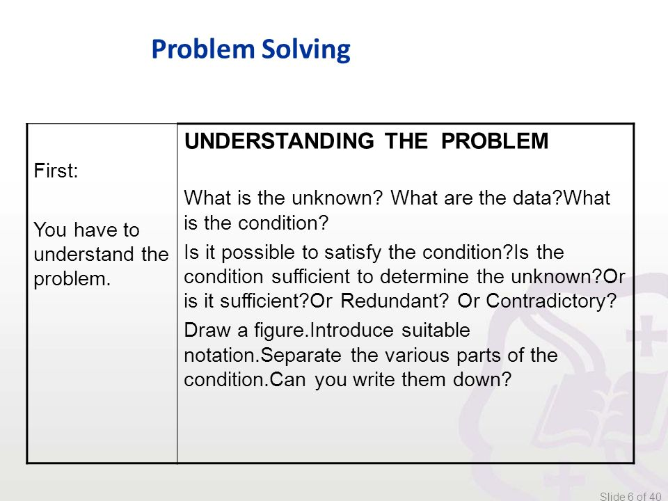 Problem Solving First: You have to understand the problem.